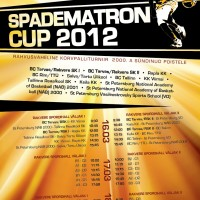 Spadematron Cup